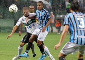 Coxa e Grêmio ficaram no empate. (Divulgação/Coritiba)