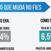 info_agencia_novo_fies-des