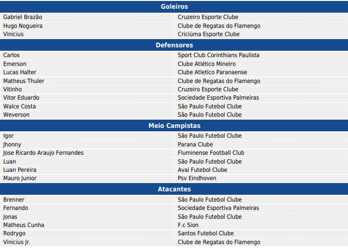 Jogadores de Atlético e Paraná são convocados para a seleção ... b5bf775bcced3